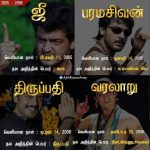 Thala, Ajith, Movie List (12)