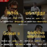 Thala, Ajith, Movie List (13)