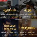 Thala, Ajith, Movie List (14)